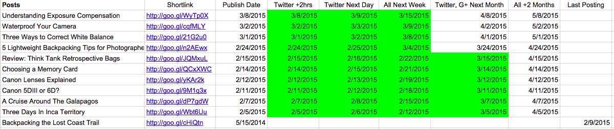 Social Media posting schedule.