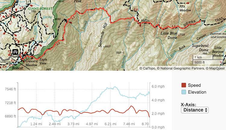 high sierra trail day 1