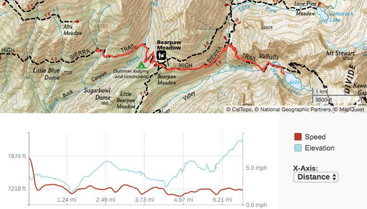 high sierra trail day 2