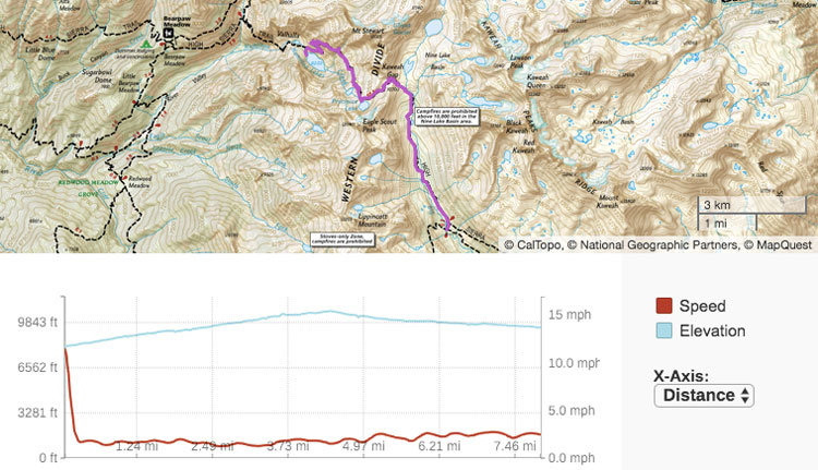 high sierra trail day 3