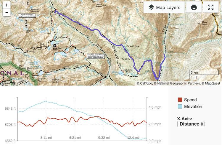 high sierra trail day 4