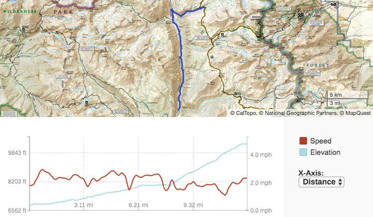 high sierra trail day 5