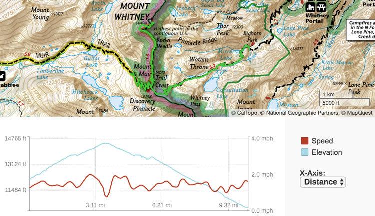 high sierra trail day 7