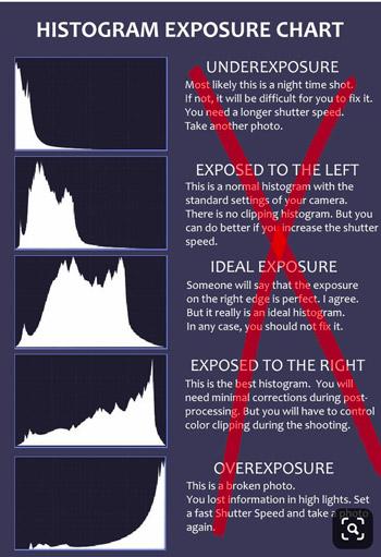 histogram chart