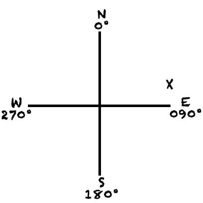 traffic pattern question