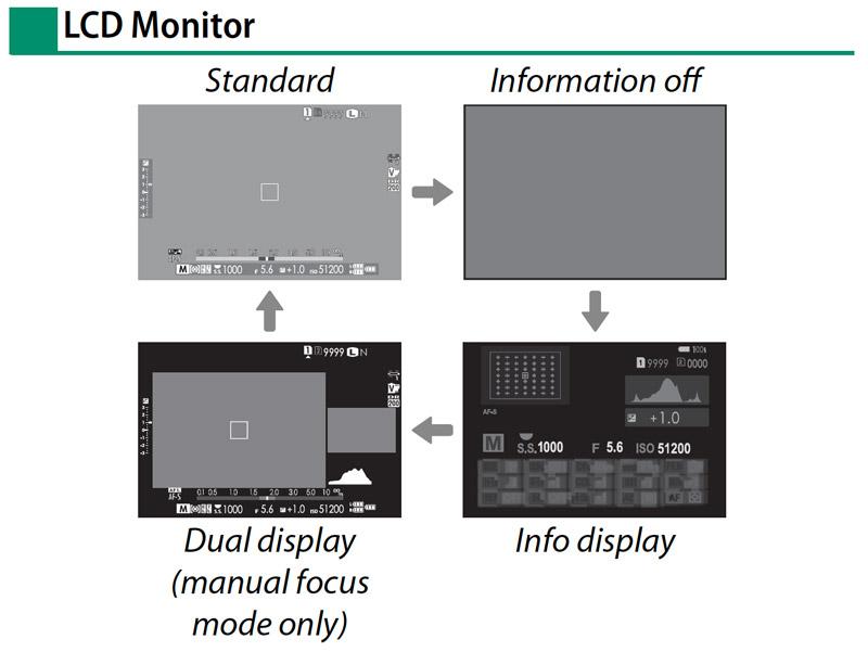 display rotation