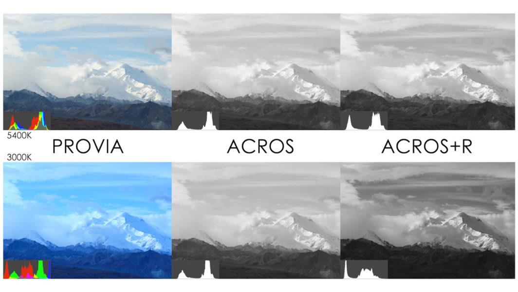 acros white balance