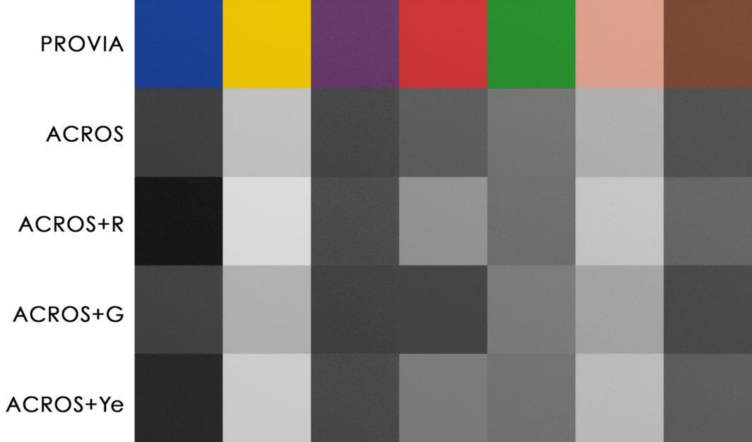 acros color filters