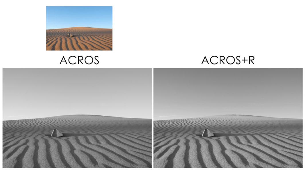 acros vs acrosr