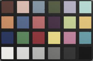 eterna bleach bypass colors