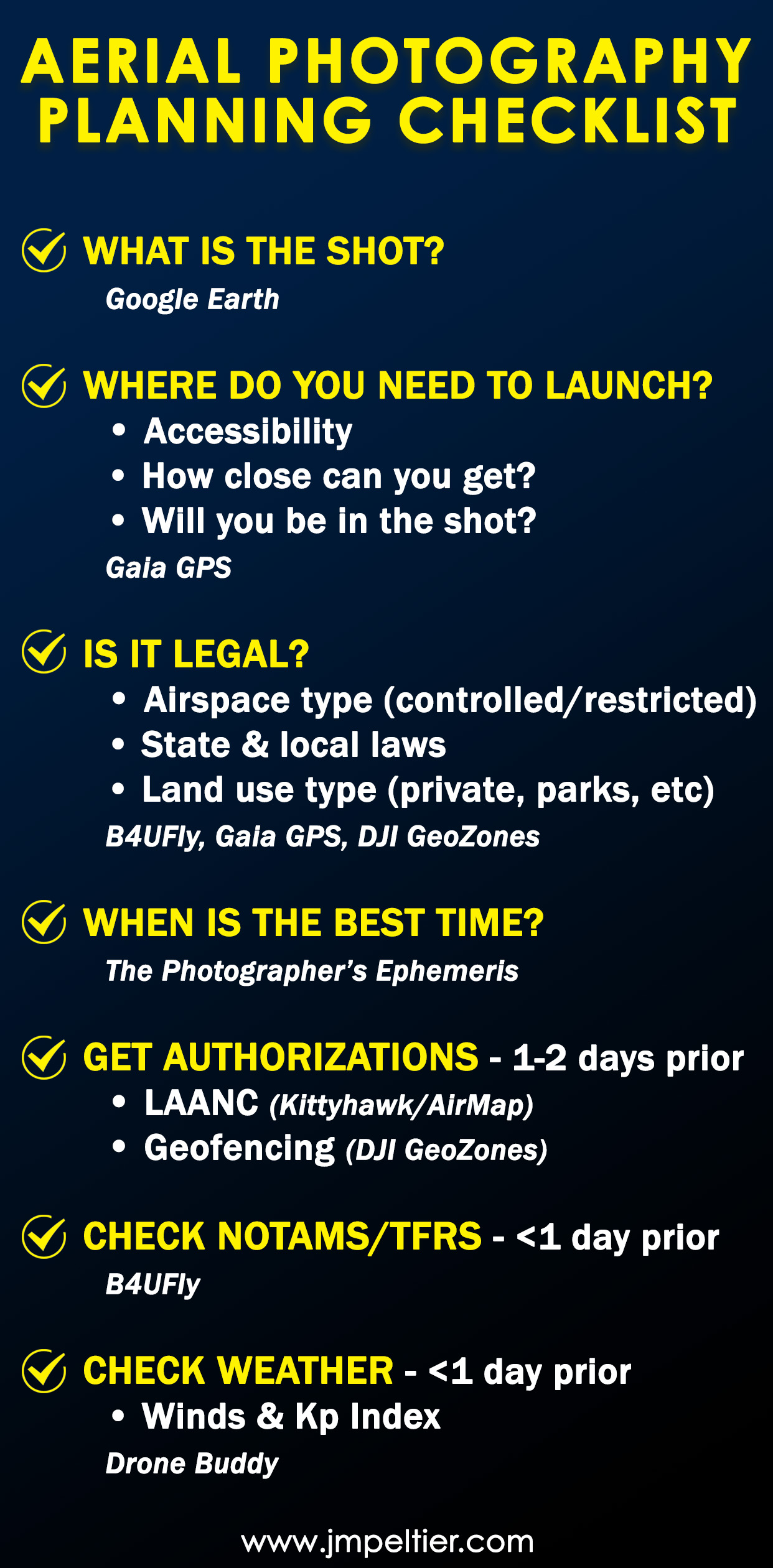 aerial photography planning checklist