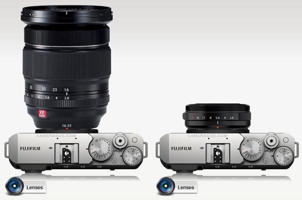 fujifilm street photography lenses