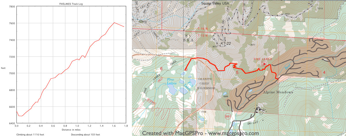 Plots Created Using Digital Topographic Map Data Not Actual Gps Logs Distance And Elevation Profiles Are Approximate