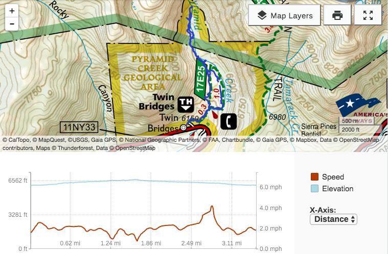 South Lake Tahoe Hiking Trails: Pyramid Creek & Horsetail Falls