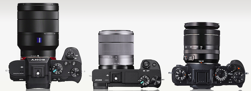 full frame vs aps-c cameras