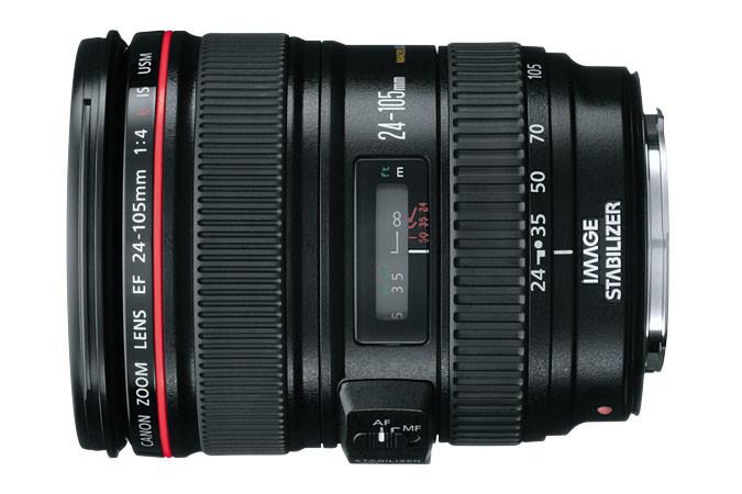 Canon Lenses Explained